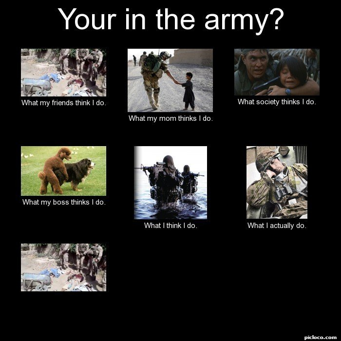 Your In The Army? What My :Perception Vs Fact